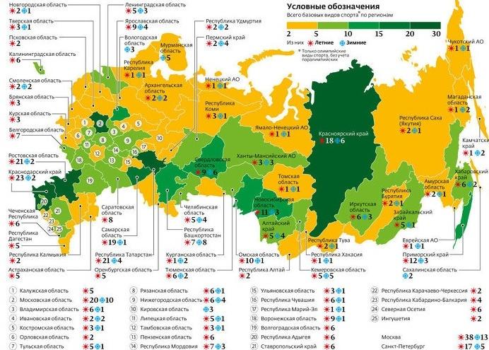 Количество базовых видов спорта, оразвиваемых в регионах