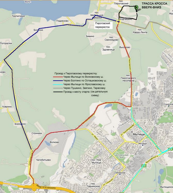 Схема проезда.  2 группа (5 км). Профиль трассы.