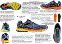Кроссовки Saucony PowerGrid Guide 7