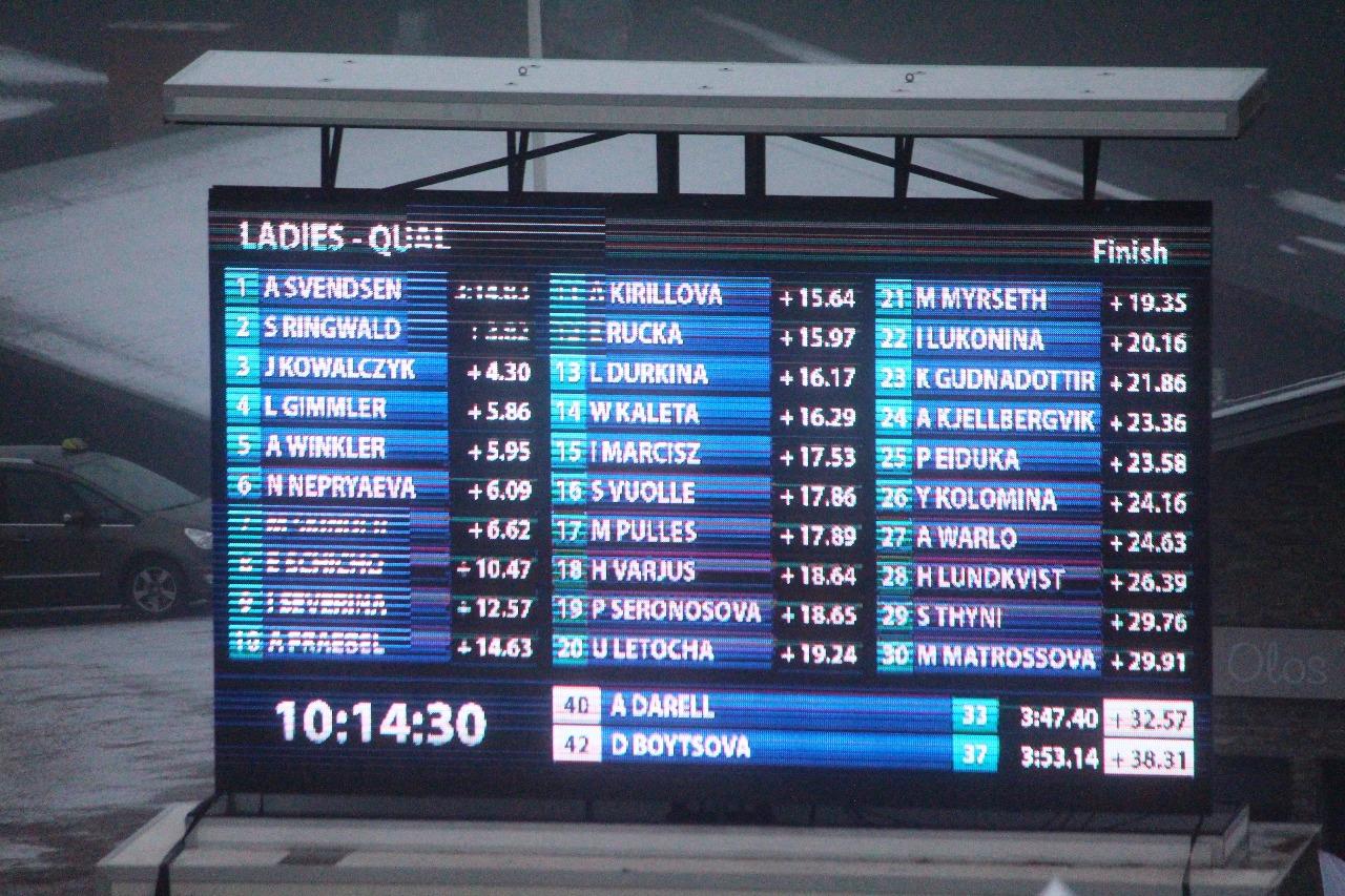 Электронное табло у первого подъема спринтерского круга позволяла зрителям оперативно следить за результатами финиширующих спортсменок.