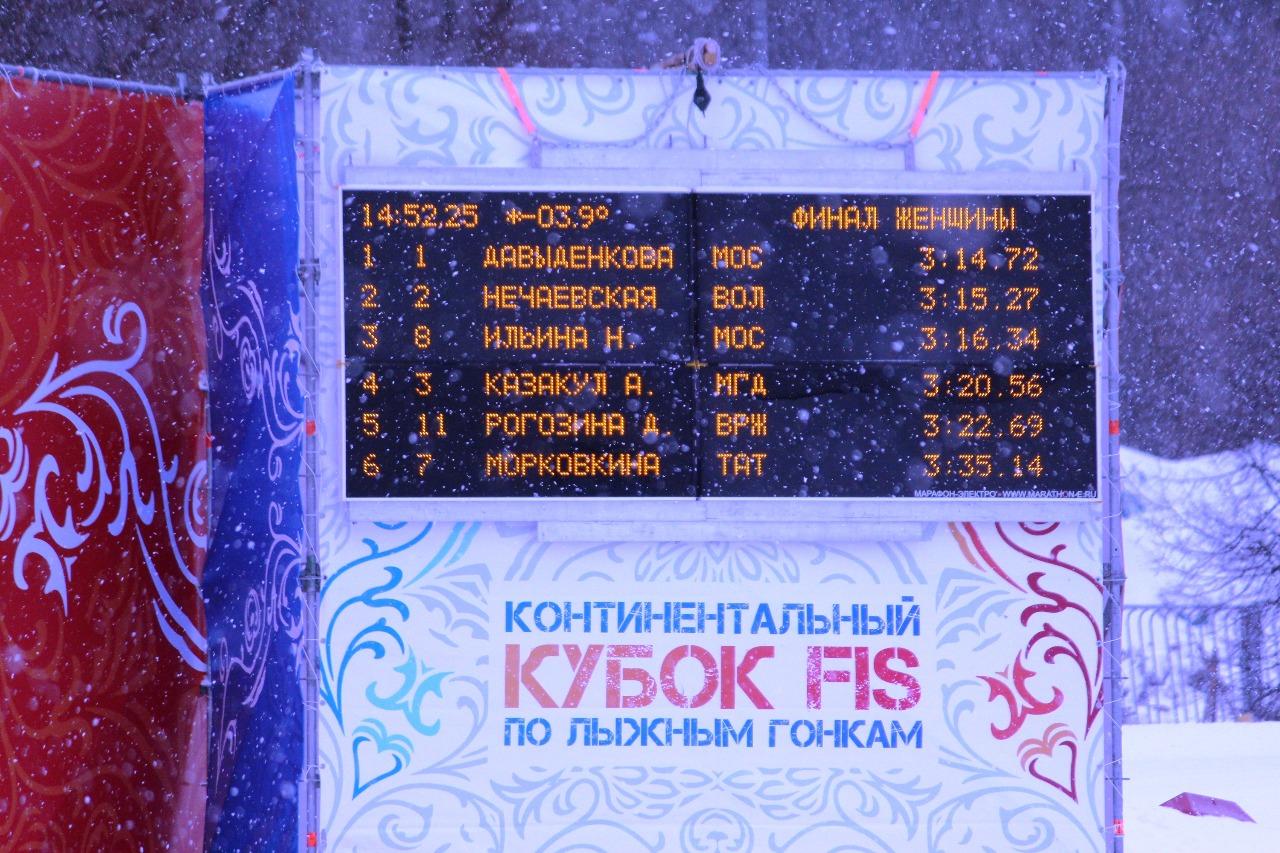 Электронное табло с результатами финала у женщин.